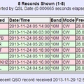 Outline of The 2013 CQ WW DX Contest #Ext. ed.