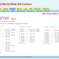 2014 CQ WW CW Contest Raw Scores