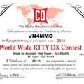 Certificate winners of the 2014 CQ WW RTTY Contest