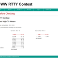 2017 CQ WW RTTY Contest's Raw Scores