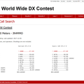 2017 CQ WW CW Contest Raw Scores