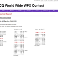 2018 CQ WW WPX CW Contest's Raw Scores