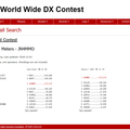 2018 CQ WW CW Contest Raw Scores