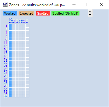 SnapCrab_Zones - 22 mults worked of 240 possible_2019-11-26_20-50-54_No-00.png